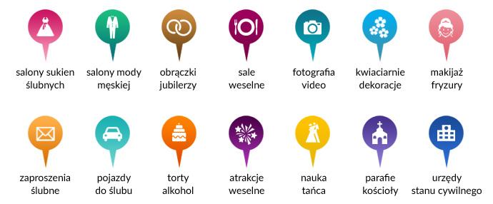 ikony_mapy_dystrybucji_Przewodnika_Mlodej_Pary