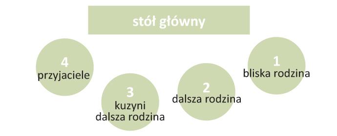 stoly_mieszane