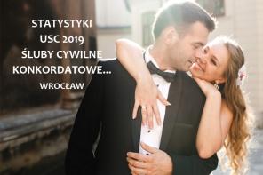 Statystyki ślubne za 2019 rok USC we Wrocławiu